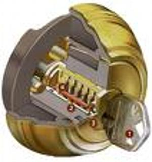 A cutaway lock sylinder showing the internal workings